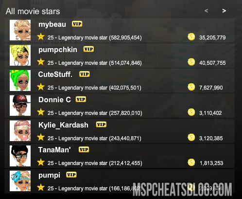 MSP-Top-Movie-Stars